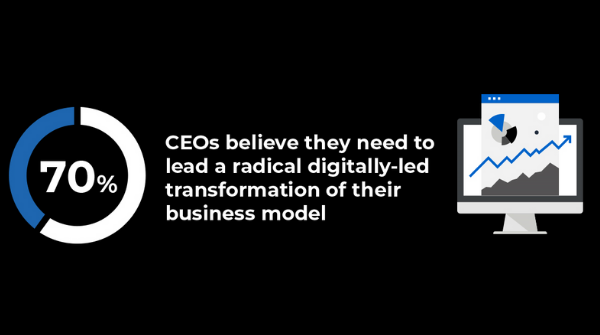 infographics - 70% of CEOs want to lead digital transformation