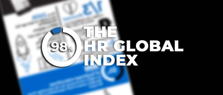 Morgan Philips HR Index Q3 2019