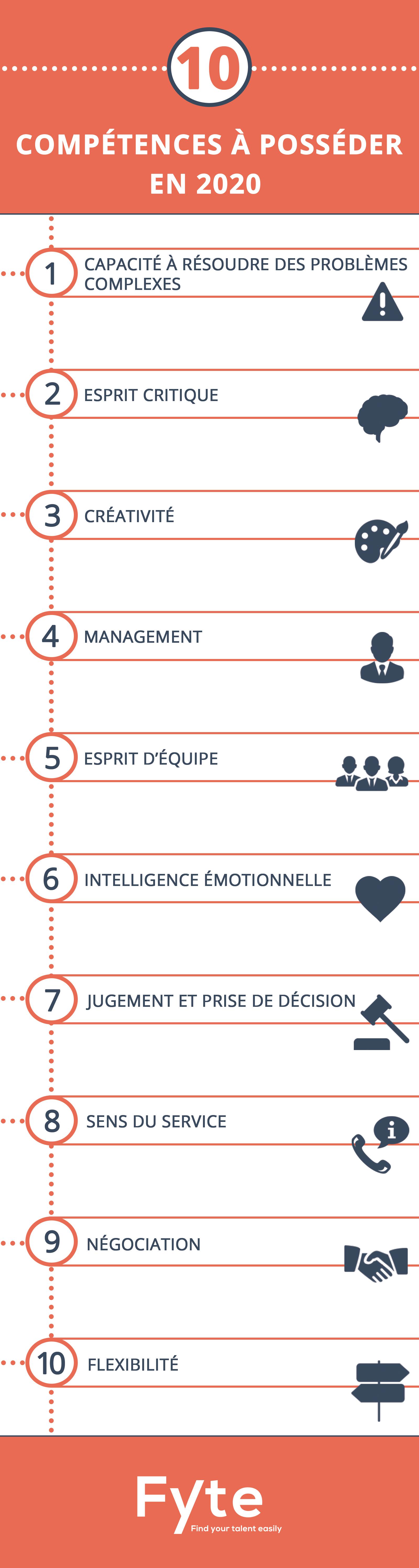 Infographie - 10 compétences à posséder en 2020