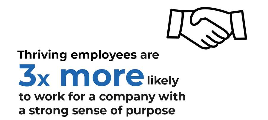 infographics - Employees 3 times mor likely to work for purpose driven organisation